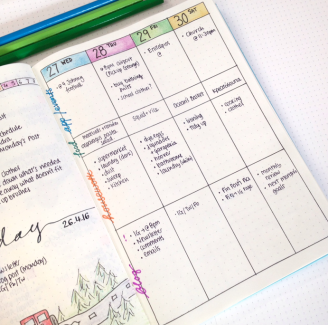 Bullet-journal-weekly-layout-ideas-sections